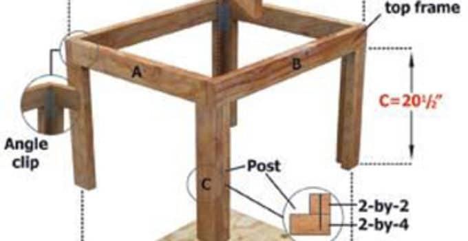 Pasos para hacer una casa como construir una casa de for Construir casa de perro