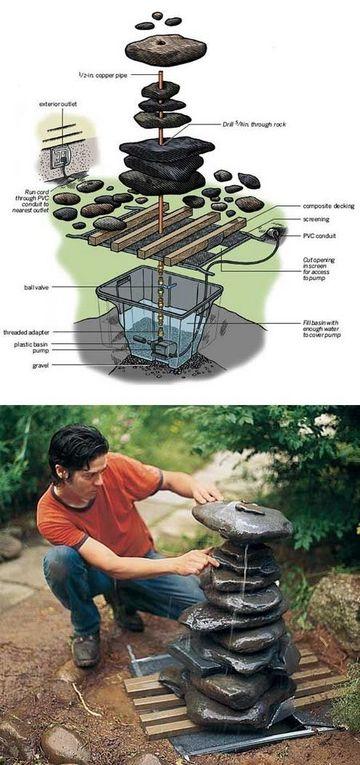 como hacer una fuente de jardin paso a paso