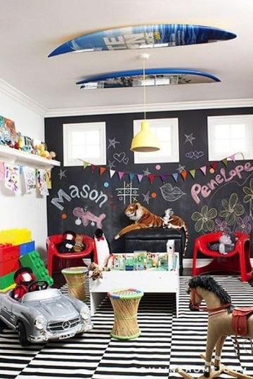 habitaciones con pared de pizarra infantiles