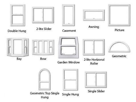 tipos de ventanas para casas modernas nombres