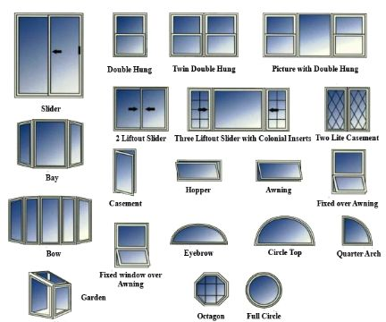 tipos de ventanas para casas modernas tamaños